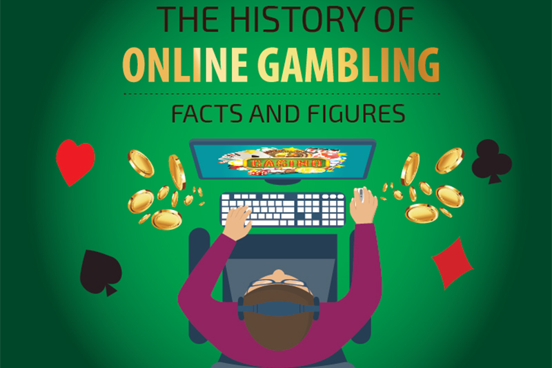The History of Online Gambling: Facts and Figures