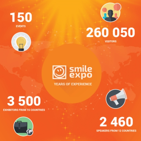 Smile-Expo celebrates its 10th anniversary!